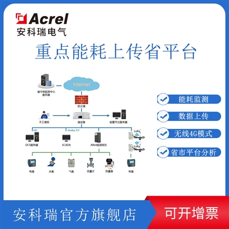 江西重点能耗在线监测系统厂家