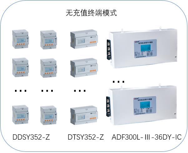 商業預付費電能管理解決方案  本地售電系統