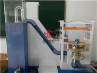 斗轮式水轮机模型-轴流式水轮机模型-冲击式水轮机