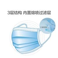 浙江宁波一次性口罩_口罩生产厂家名录查询