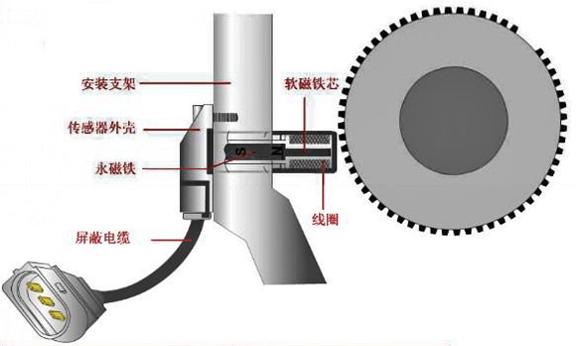 济南光宇高精度激光照排机编码器GH88