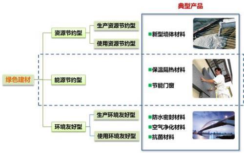 兴化公寓装修设计师 上海旻昝设计装饰供应