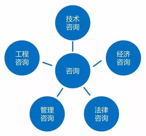苏州申请高新技术企业认定的好处