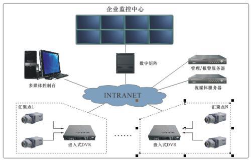 HDMI矩阵切换器控制器 多路高清矩阵切换器支架式4KRS232控c
