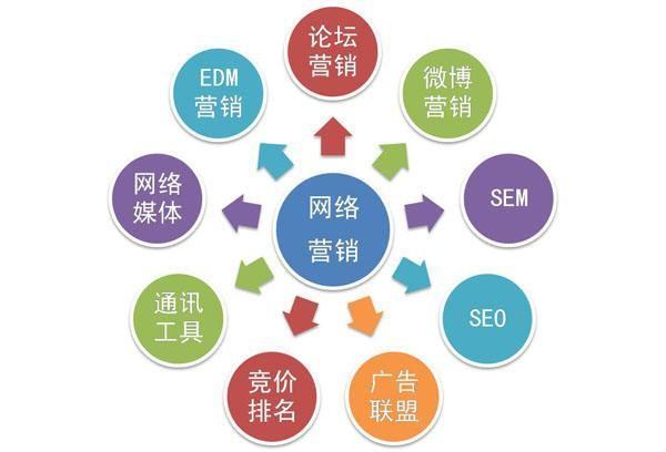 跨境电商ERP已过时,2020年流行新ERP系统找跨境阿超