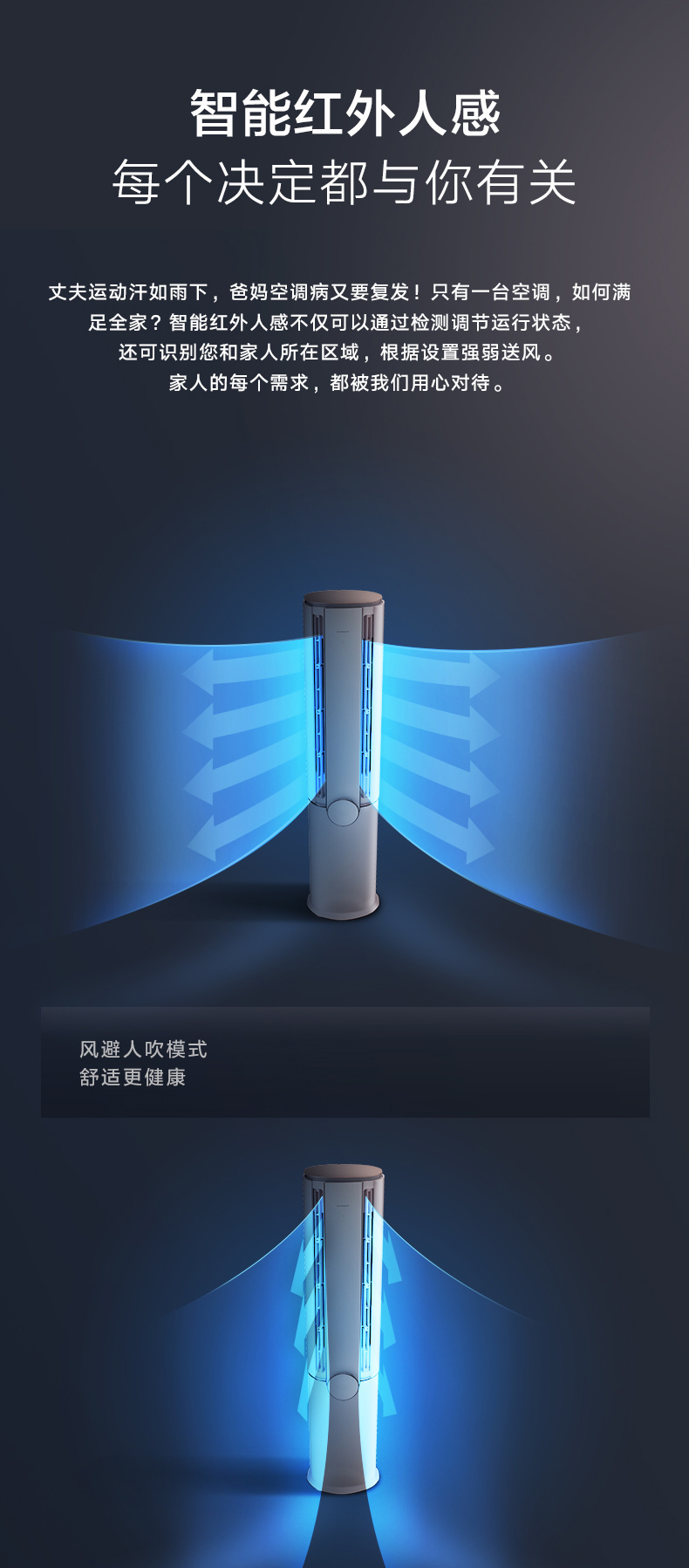 烟台格力空调50LW 臻新风挂机 KFR-50LW/(50582)FNhCa-B1(图11)