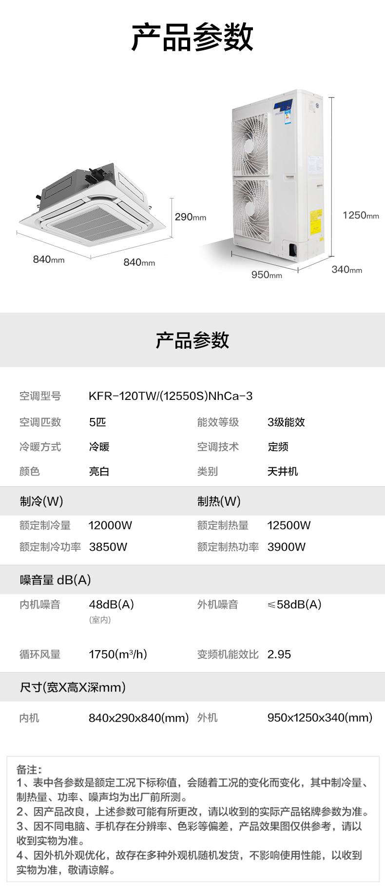 烟台格力空调 五匹天井机KFR-120TW/(12550S)NhCa-3(图13)
