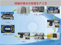 厂家批发 1分4插片式PLC光分路器四分光SC口1比4光纤分光器电信级