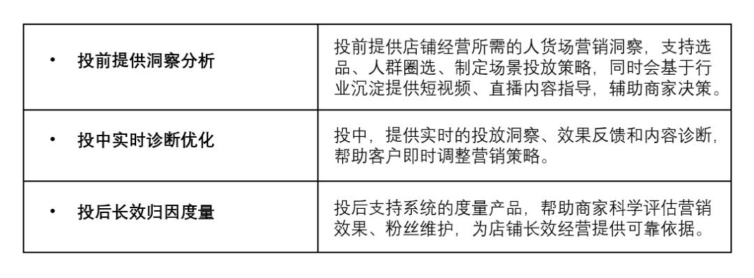 巨量千川广告介绍,广告投放效果